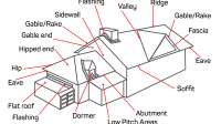 21 Parts of A Roof of The House And Their Functions