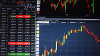 Top 5 most accurate trading brokers